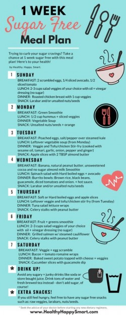 Pinterest • Sugar Free Meal Plan